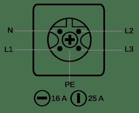 perilex stopcontact